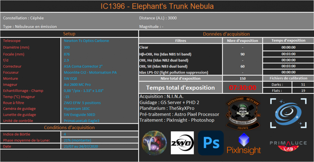 elephant_details