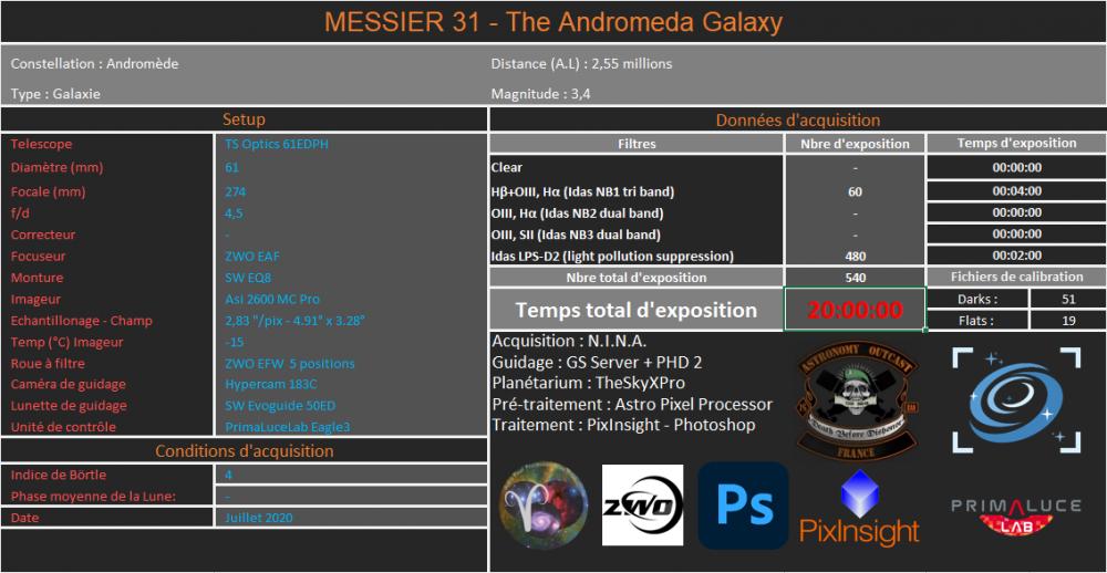 m31_details